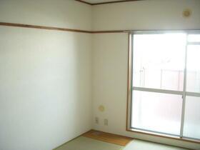 センチュリーハイツ町田12号棟 202号室のその他