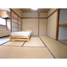 藤田荘 1号室の設備