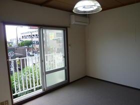 山口アパート 202号室の眺望