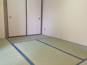 アリエス町田 202号室のその他