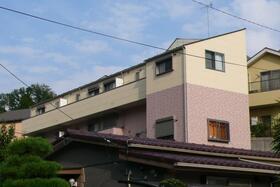 アネックス新横浜 B棟外観写真