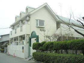 RARA野田No.1外観写真