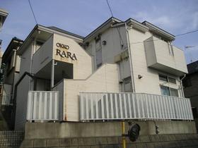 RARA東戸塚外観写真