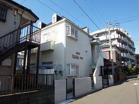 RARA桜ヶ丘No2外観写真
