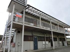 第2川島ハイツ外観写真