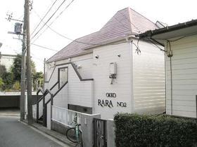 RARA妙蓮寺No2外観写真