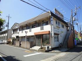 菊田ハイツ外観写真