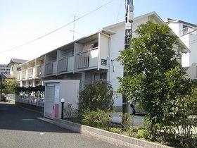 川名サンコーポ外観写真