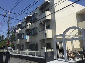 ユーコート新松戸外観写真