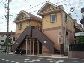ネオステージ大倉山B棟外観写真