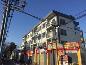 北松戸田村ビル外観写真