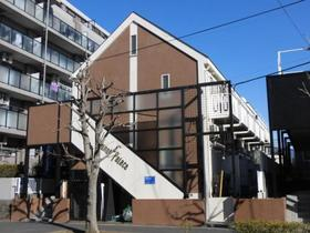 ジュネパレス松戸第702-A外観写真