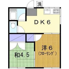 上和田コーポ 201号室の間取り