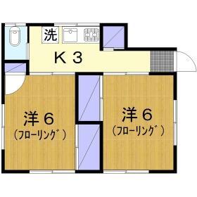 下田アパート 1号室の間取り