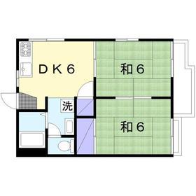 レスポワール渋谷 202号室の間取り