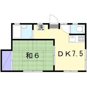 横山ハイツ 101号室の間取り